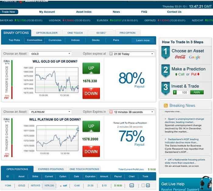 dash crypto investing il forex trading è migliore delle opzioni binarie
